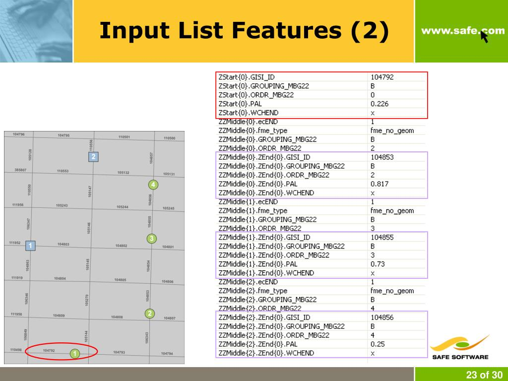 Input List Features (2)