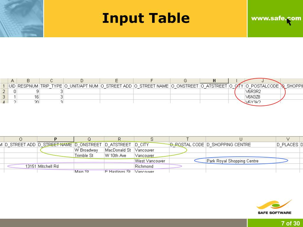 Input Table