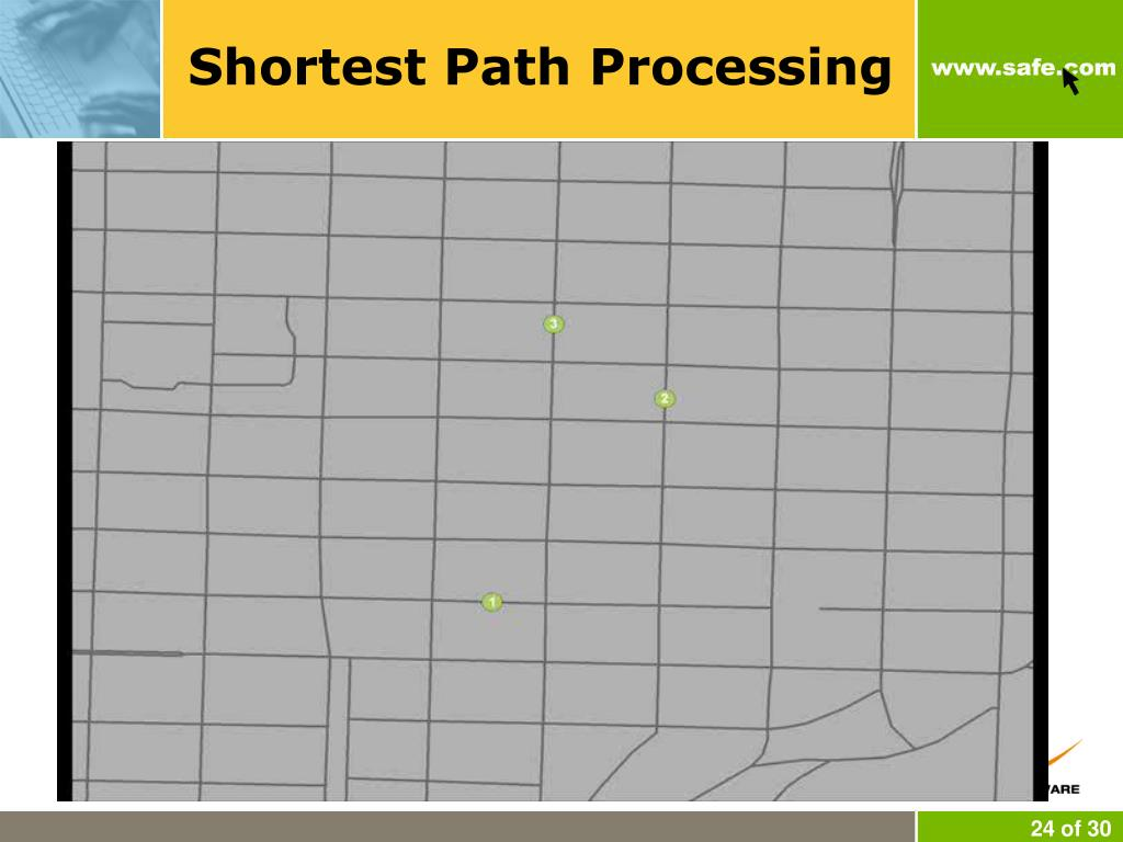 Shortest Path Processing