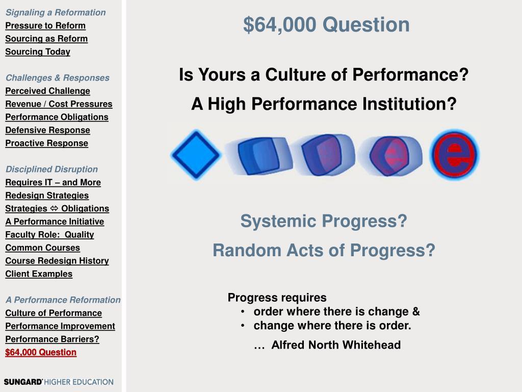 $64,000 Question