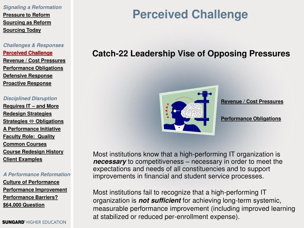 Perceived Challenge