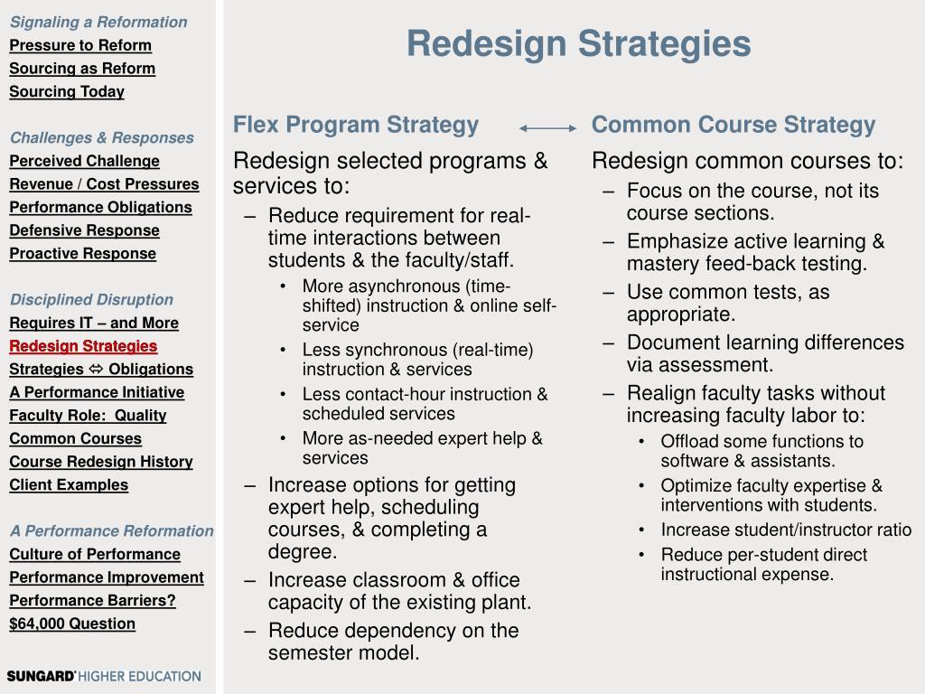 Flex Program Strategy