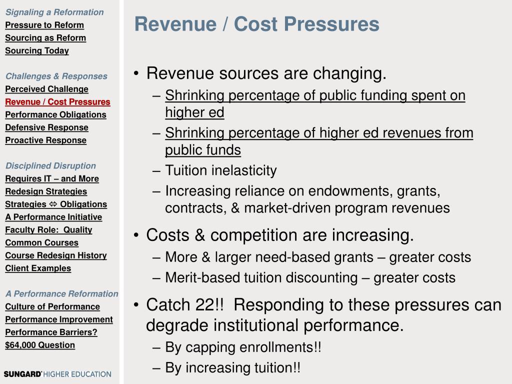 Revenue / Cost Pressures