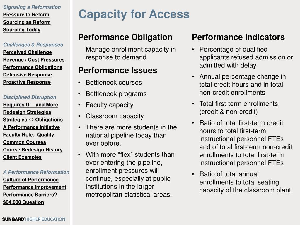 Performance Obligation