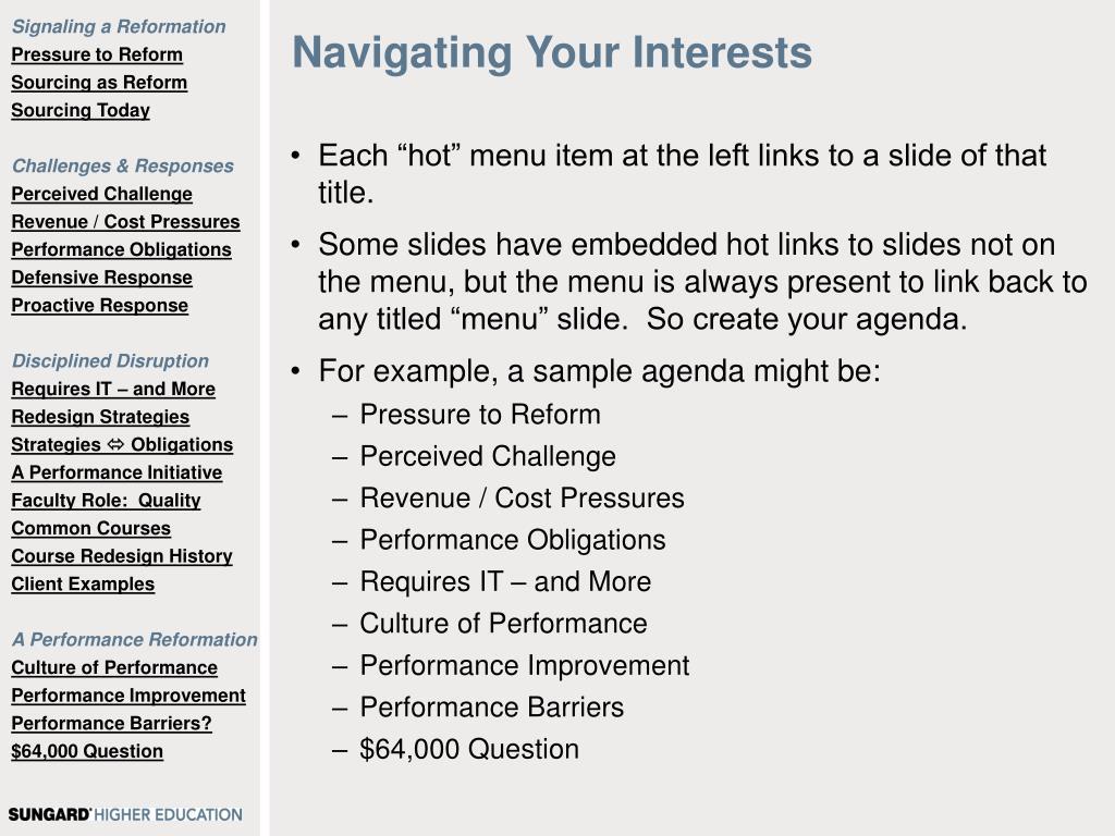 Navigating Your Interests