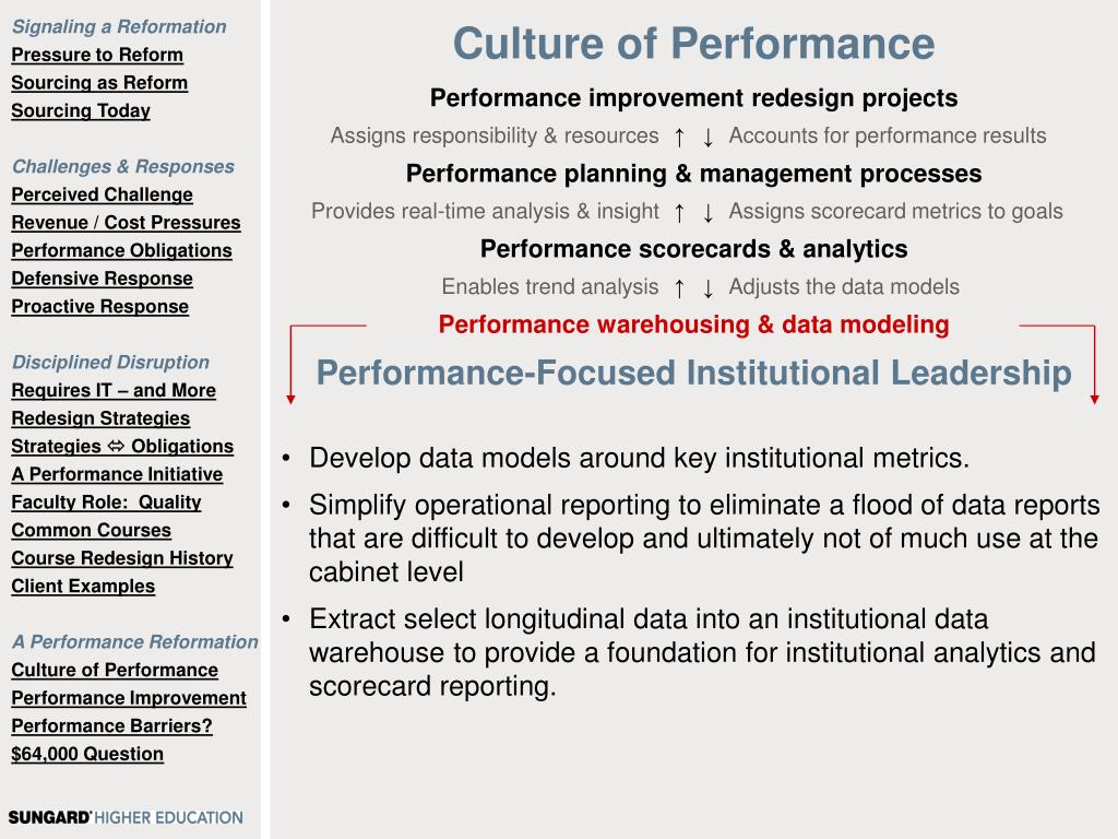 Culture of Performance