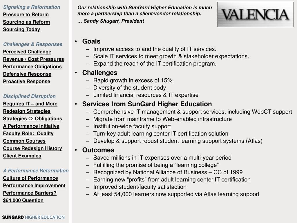 Our relationship with SunGard Higher Education is much more a partnership than a client/vendor relationship.