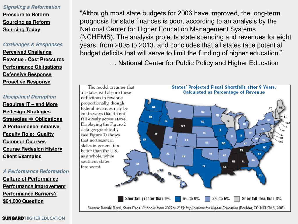 """""""Although most state budgets for 2006 have improved, the long-term prognosis for state finances is poor, according to an analysis by the National Center for Higher Education Management Systems (NCHEMS). The analysis projects state spending and revenues for eight years, from 2005 to 2013, and concludes that all states face potential budget deficits that will serve to limit the funding of higher education."""""""