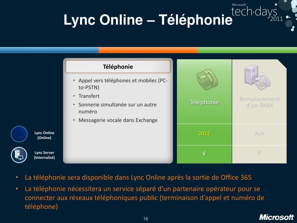 Lync Online –