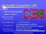 parallel composition all17