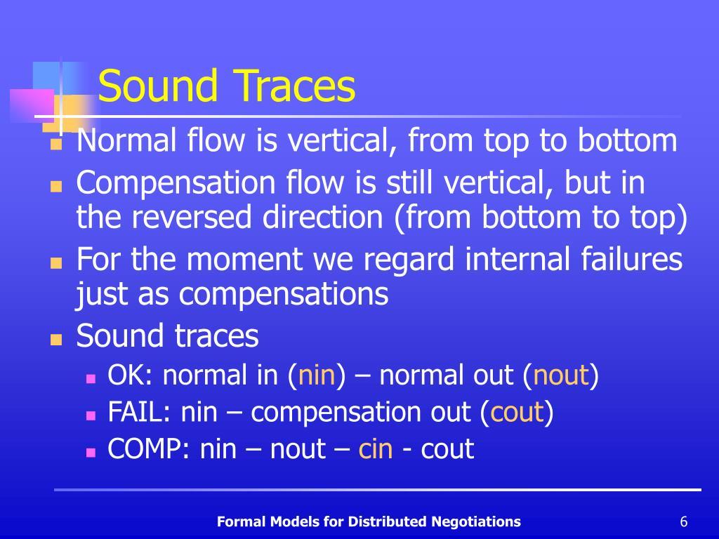 Sound Traces