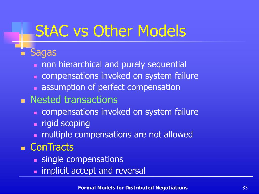 StAC vs Other Models