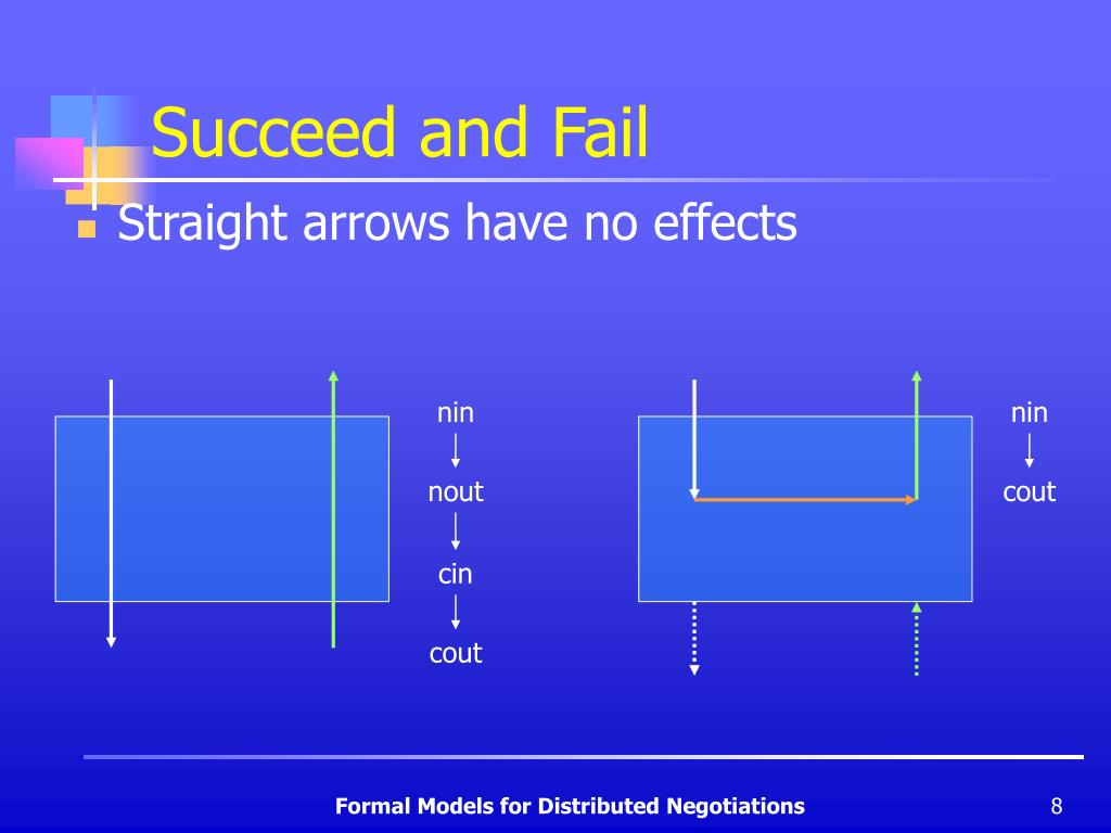 Succeed and Fail