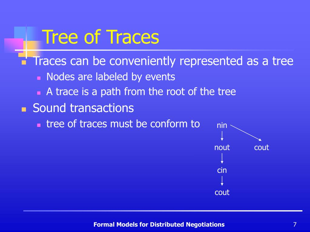 Tree of Traces