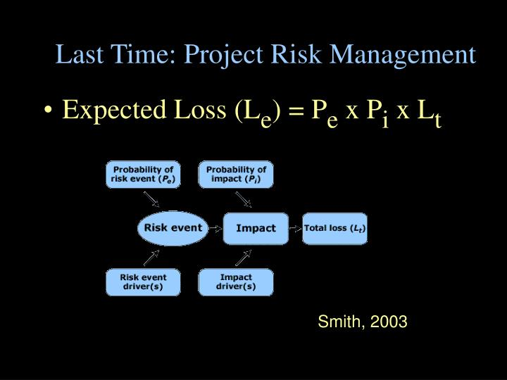 Last time project risk management
