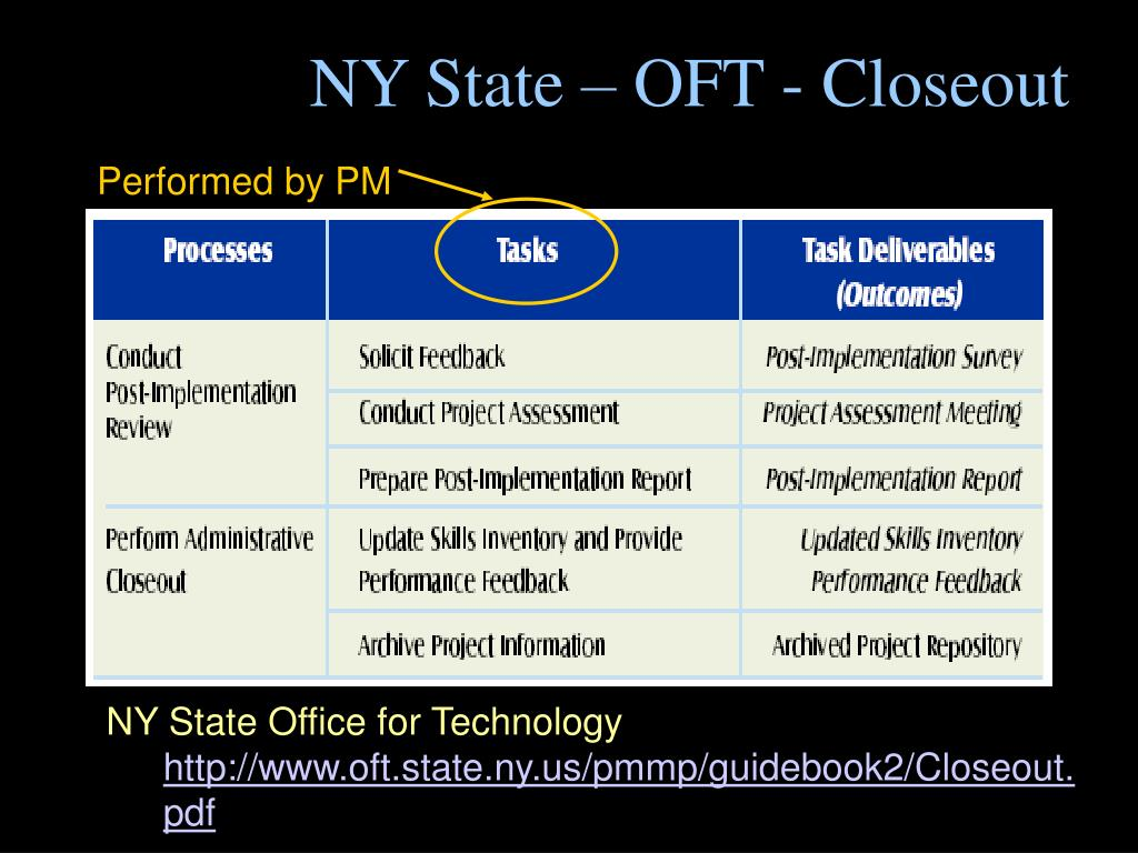 NY State – OFT - Closeout