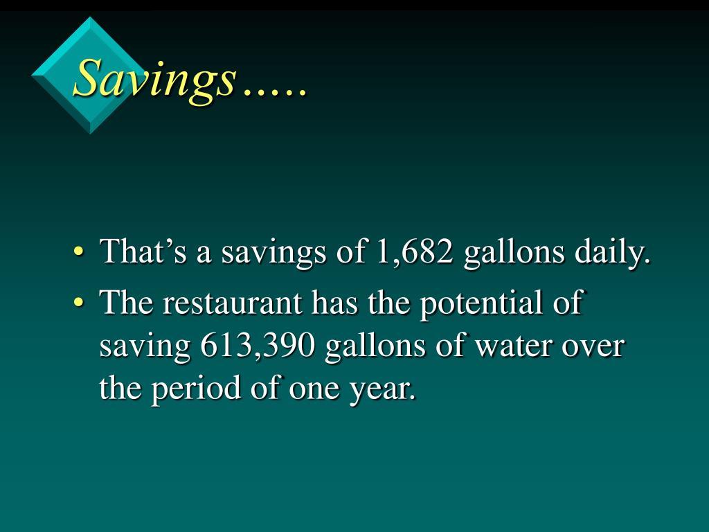 Savings…..