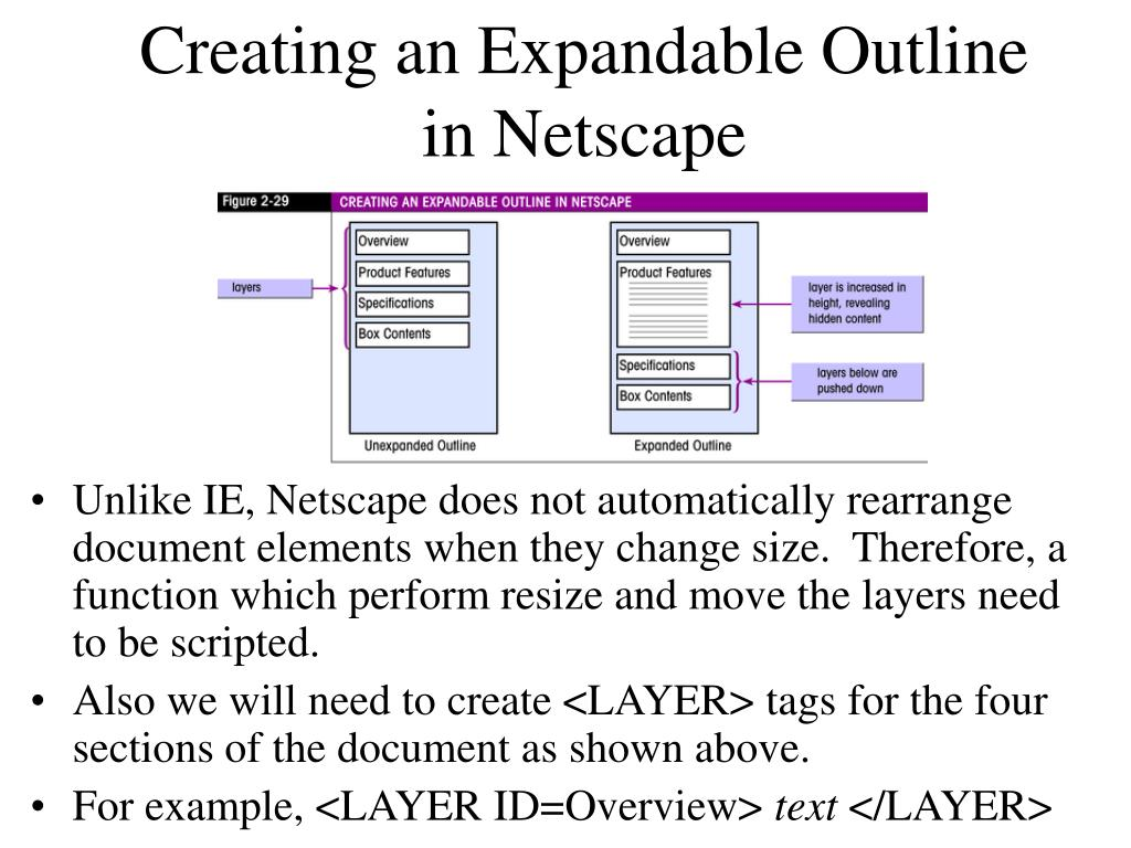 Creating an Expandable Outline in Netscape