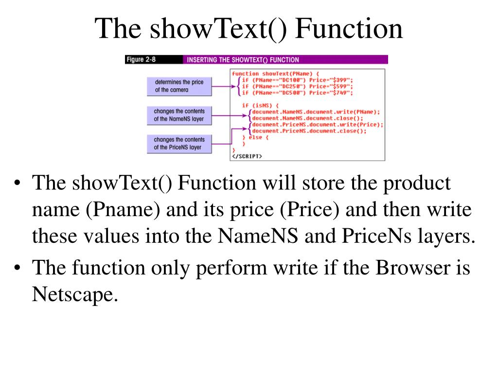 The showText() Function
