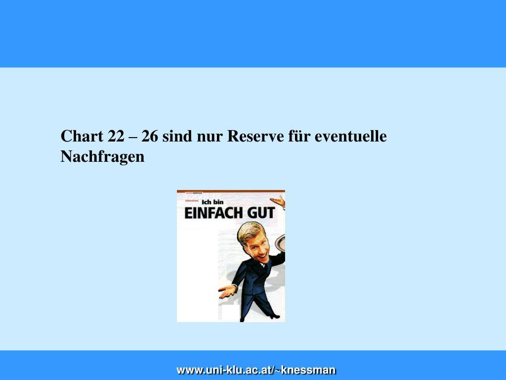 Chart 22 – 26 sind nur Reserve für eventuelle