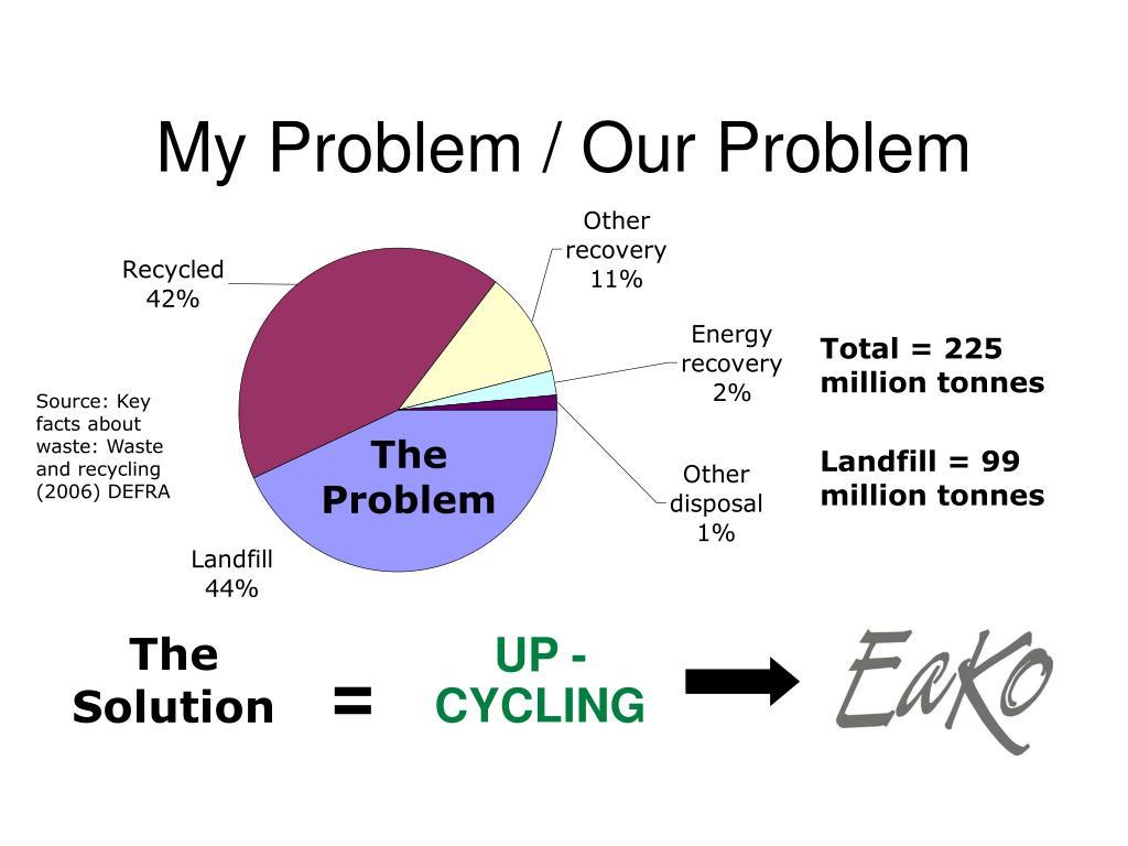 My Problem / Our Problem