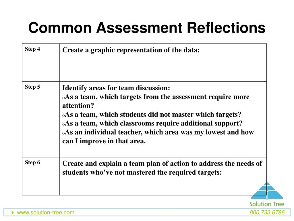 Common Assessment Reflections