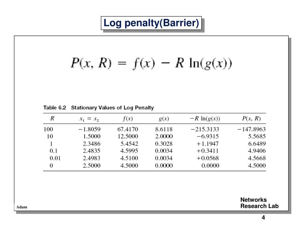 Log penalty(Barrier)