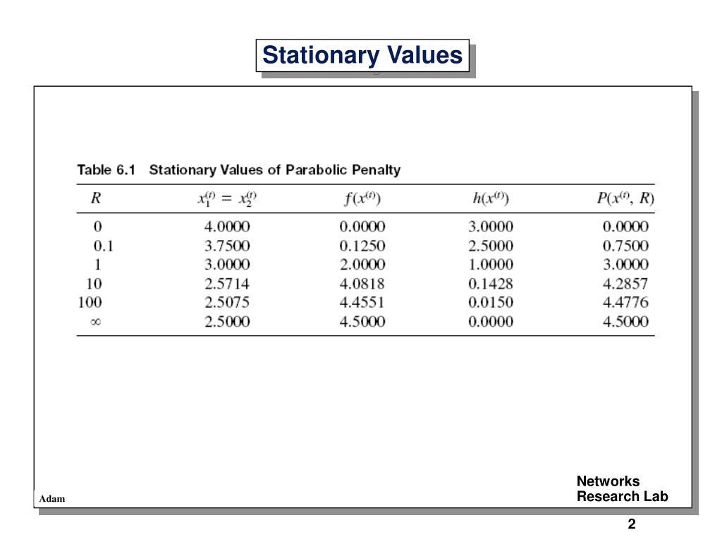 Stationary Values