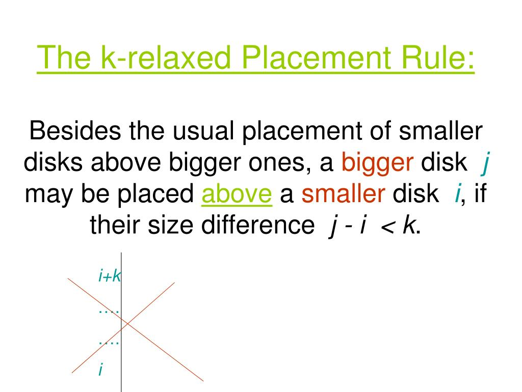 The k-relaxed Placement Rule:
