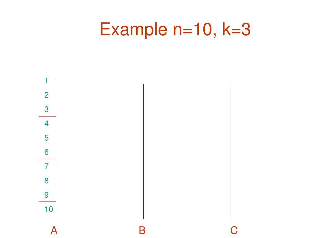 Example n=10, k=3