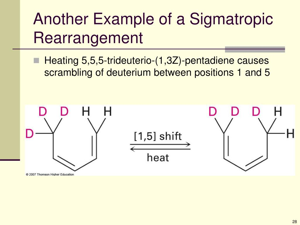 Another Example of a Sigmatropic Rearrangement
