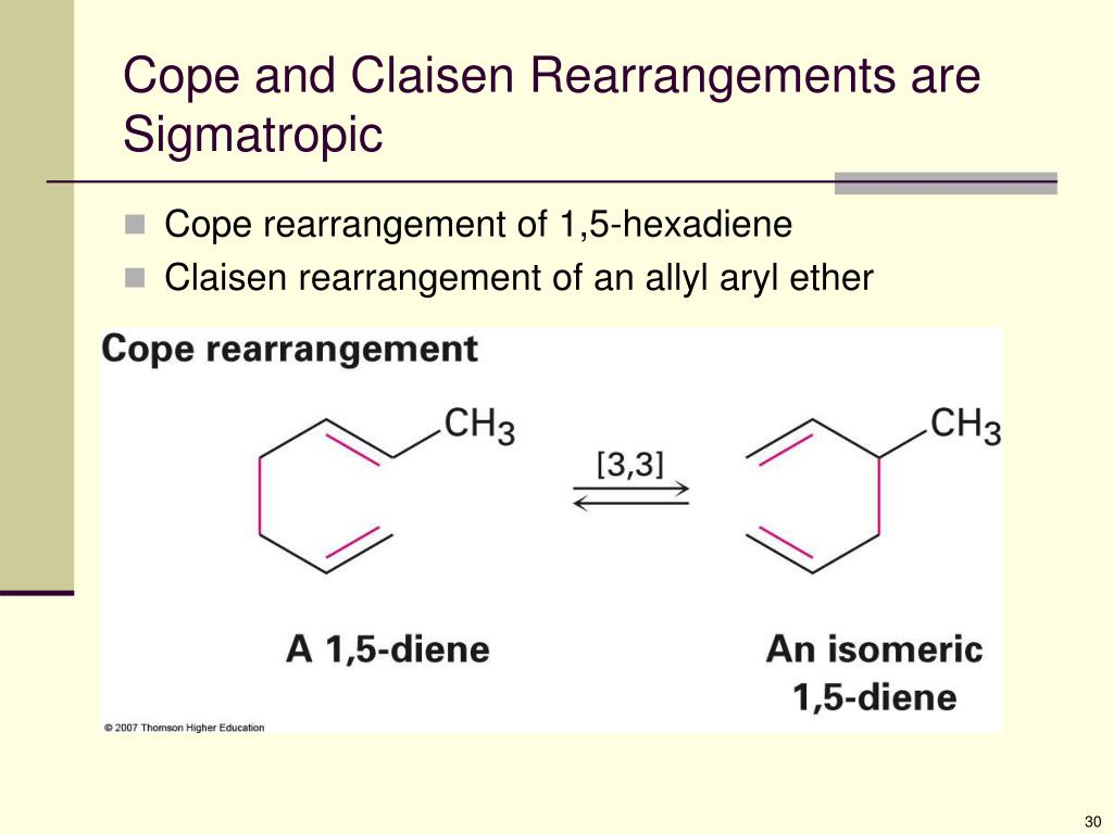 Cope and Claisen Rearrangements are Sigmatropic