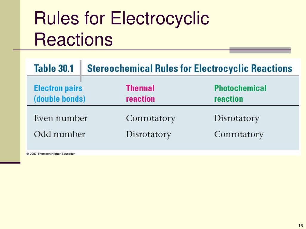 Rules for Electrocyclic Reactions