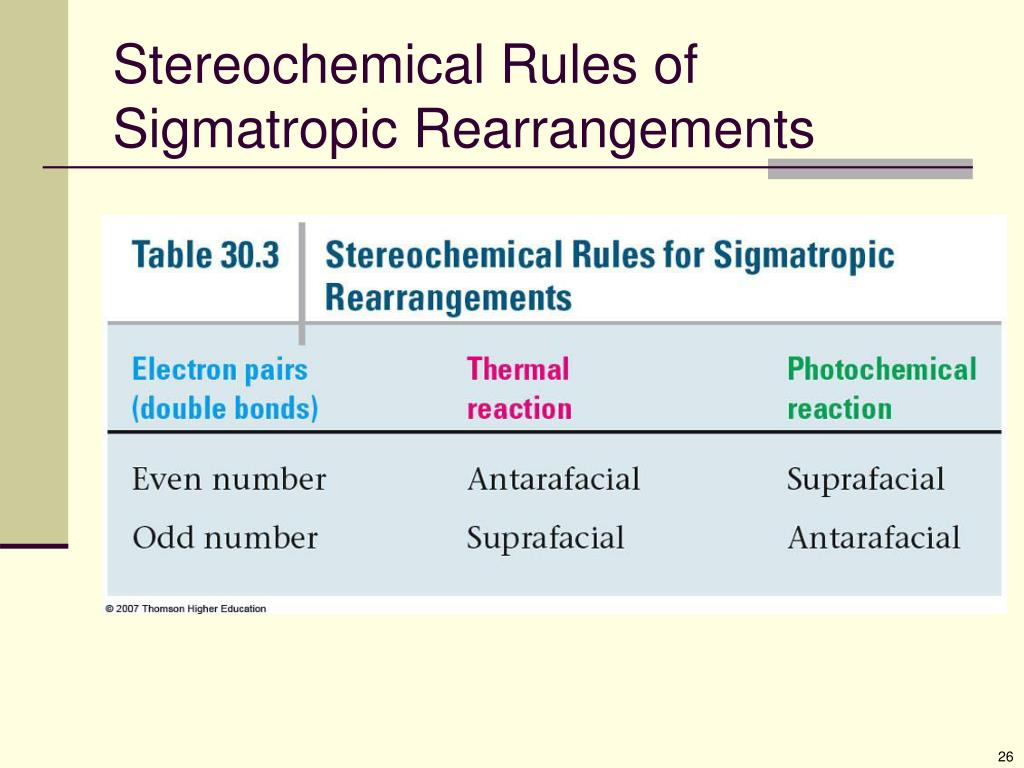 Stereochemical Rules of Sigmatropic Rearrangements
