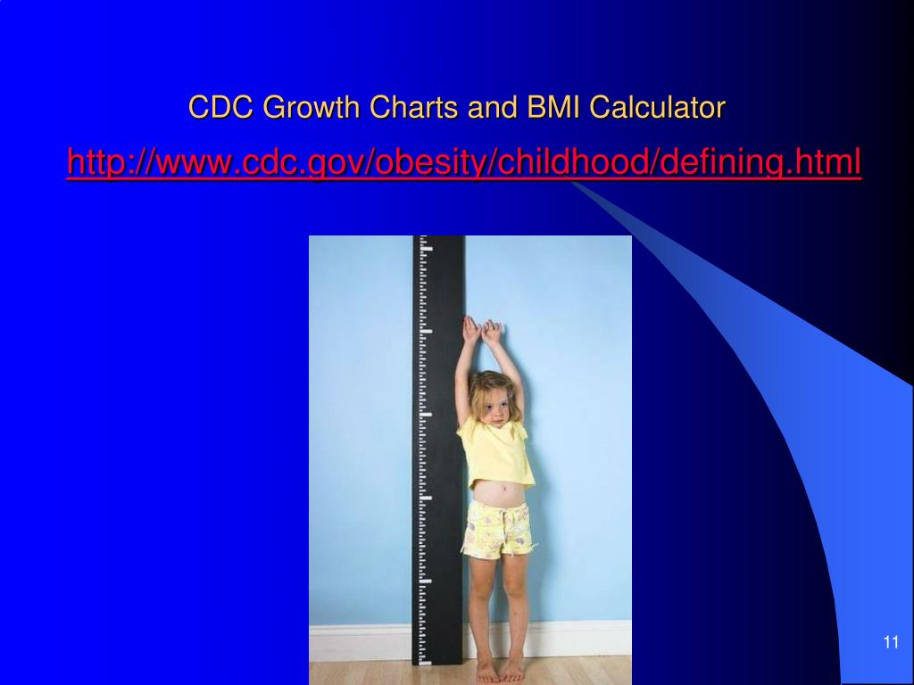 CDC Growth Charts and BMI Calculator