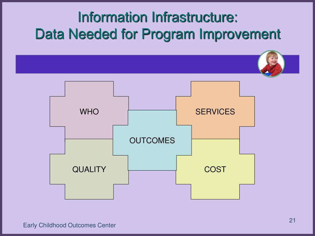 Information Infrastructure: