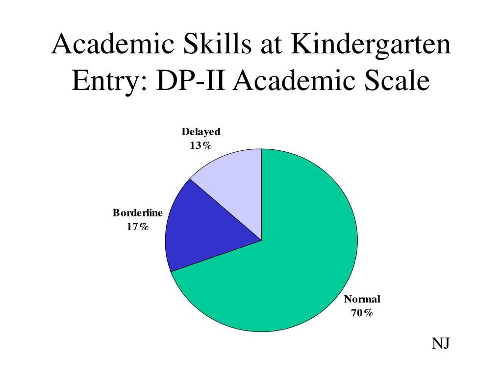 Academic Skills at Kindergarten Entry: DP-II Academic Scale