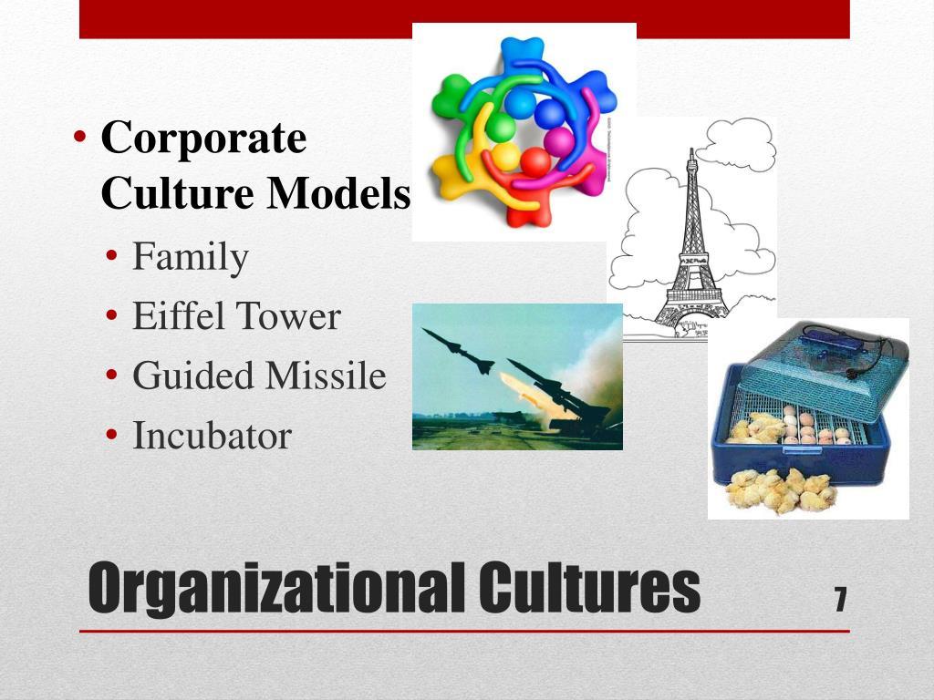Corporate Culture Models