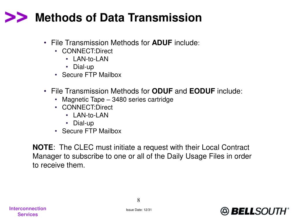 Methods of Data Transmission