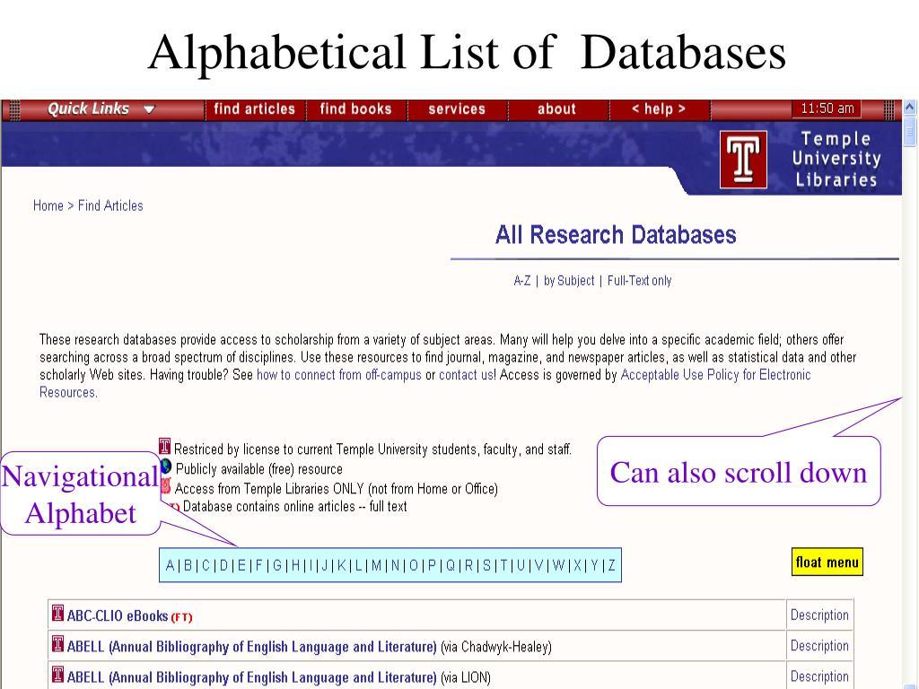 Alphabetical List of  Databases