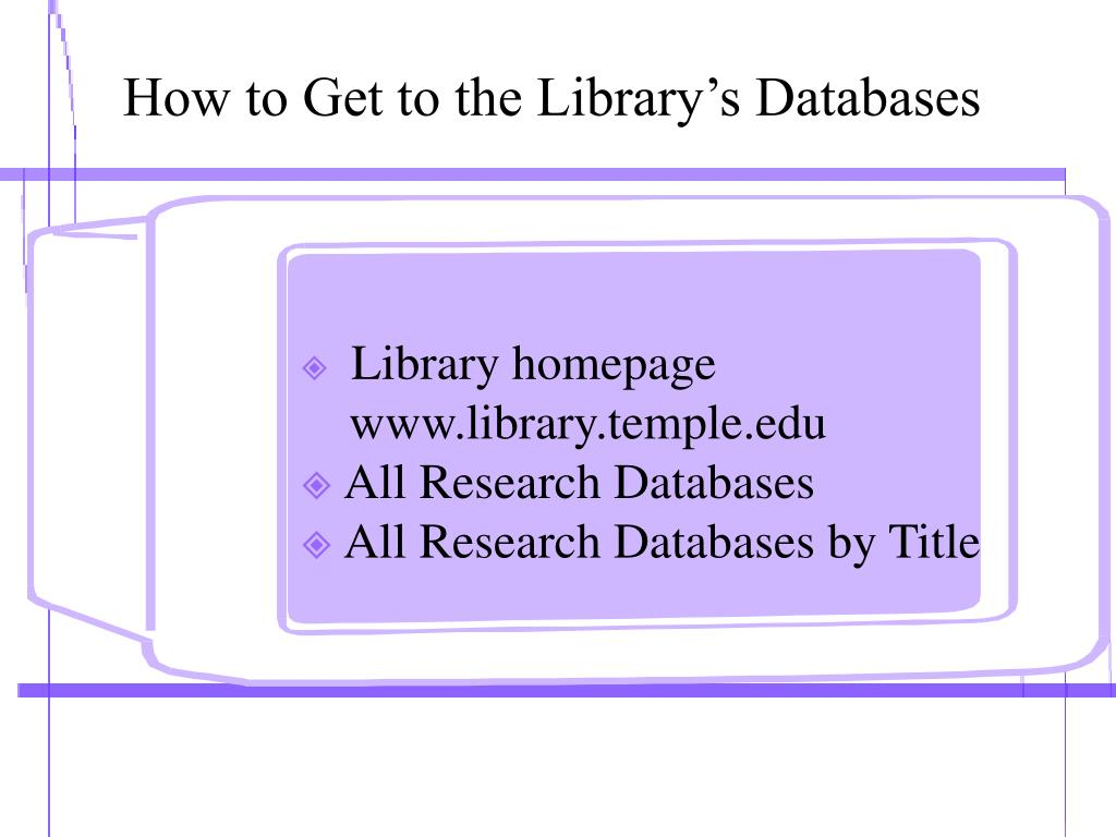 How to Get to the Library's Databases