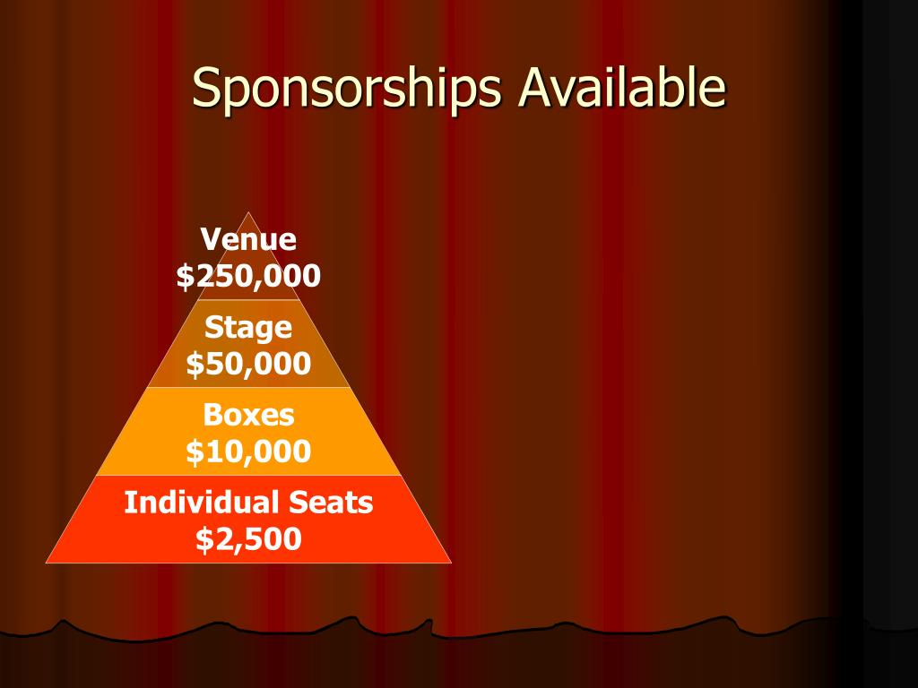 Sponsorships Available