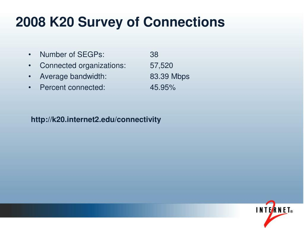 2008 K20 Survey of Connections