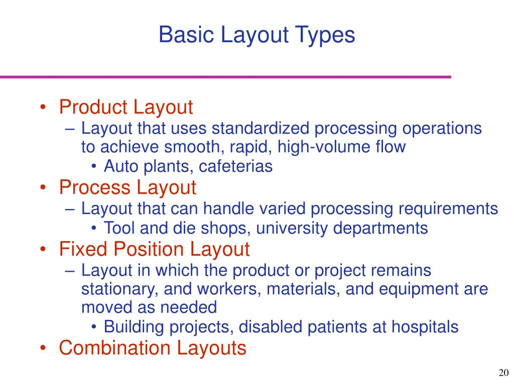 the basic types of facility layout Facilities layout basic layout types product layouts process layouts fixed-position combination layouts basic layout formats group technology layout.
