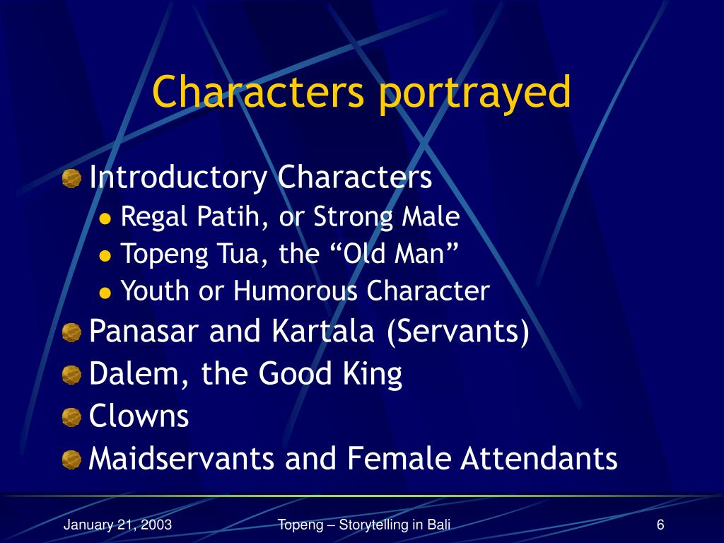 Characters portrayed