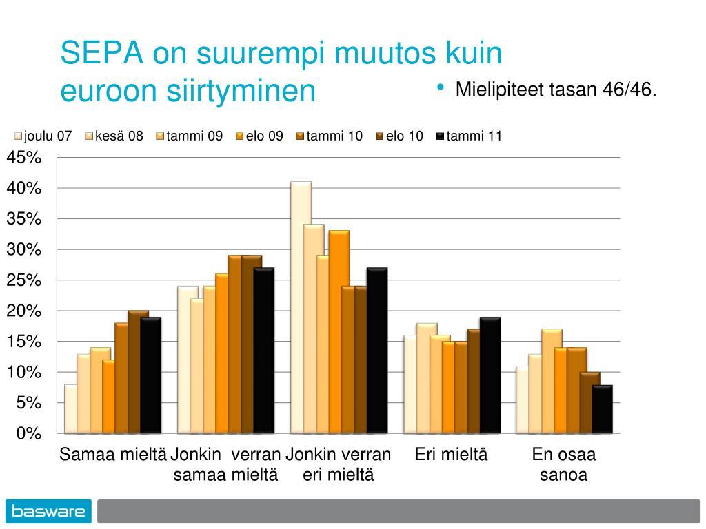 SEPA on suurempi muutos kuin euroon siirtyminen