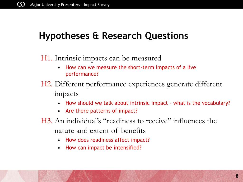 Hypotheses & Research Questions