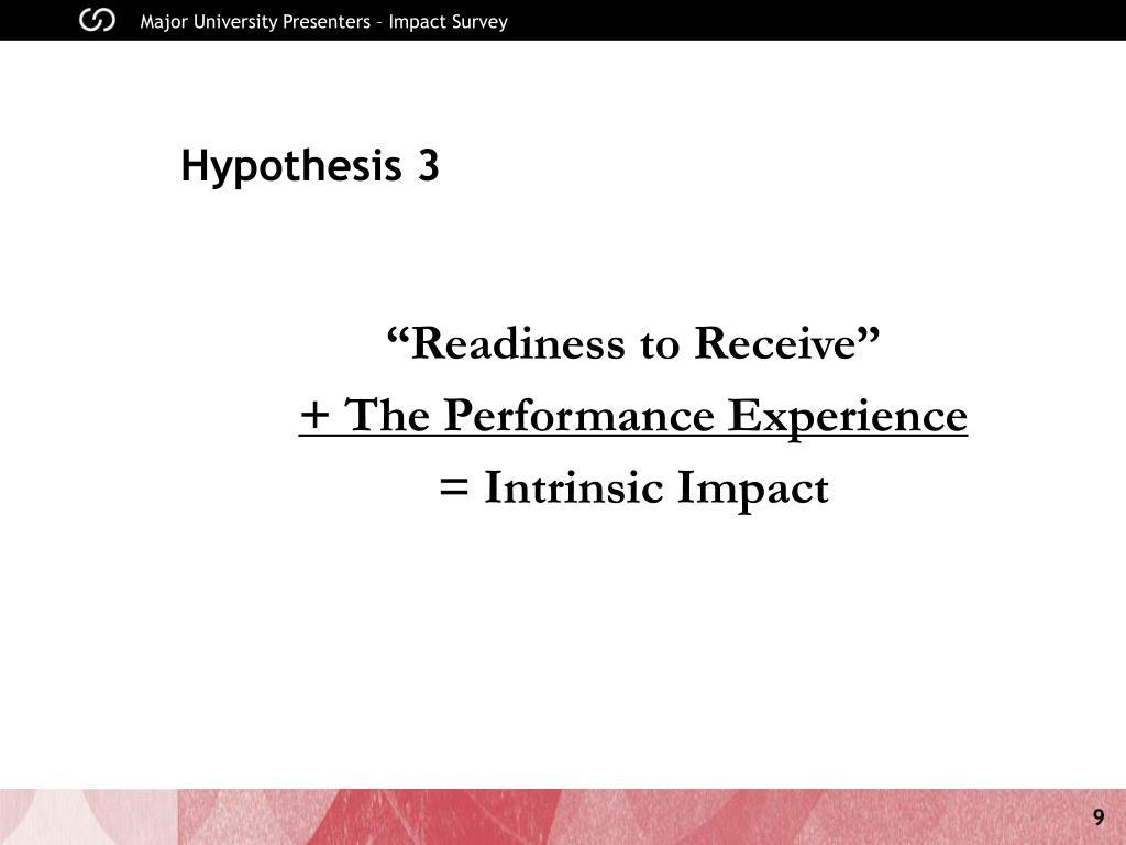 Hypothesis 3
