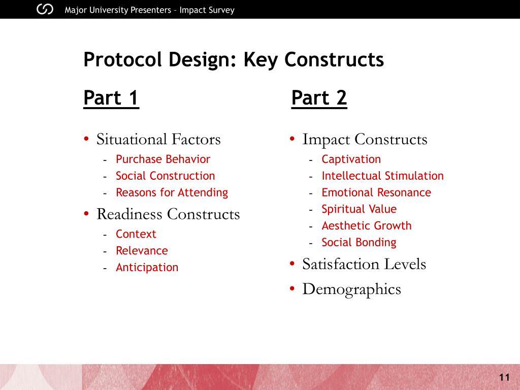 Situational Factors