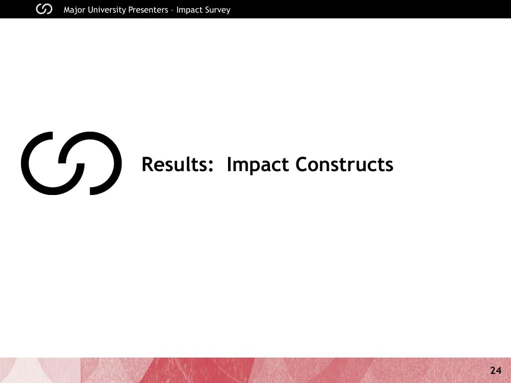 Results:  Impact Constructs
